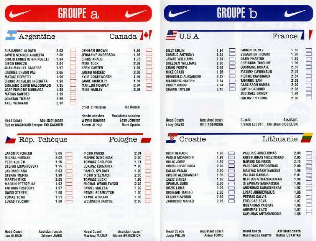 Team Rosters - France